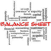What exactly is a balance sheet?….