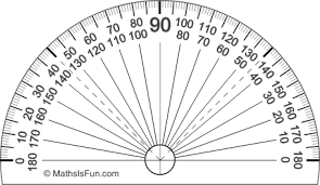 A very, very short history of the protractor……